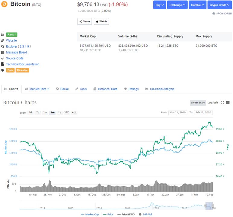 cara indėlis bitcoin lewat bca