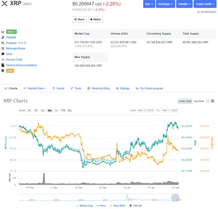 platforma de tranzacționare dragons den bitcoin o monedă vs bitcoin