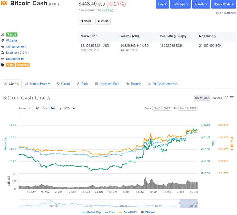 bitcoin marketplace jav bitcoin atm montreal